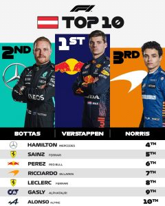 carreras formula uno