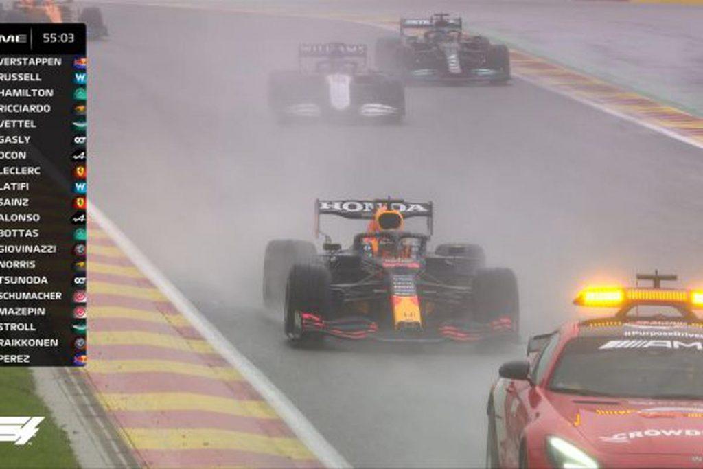 Gran-Premio-Bélgica